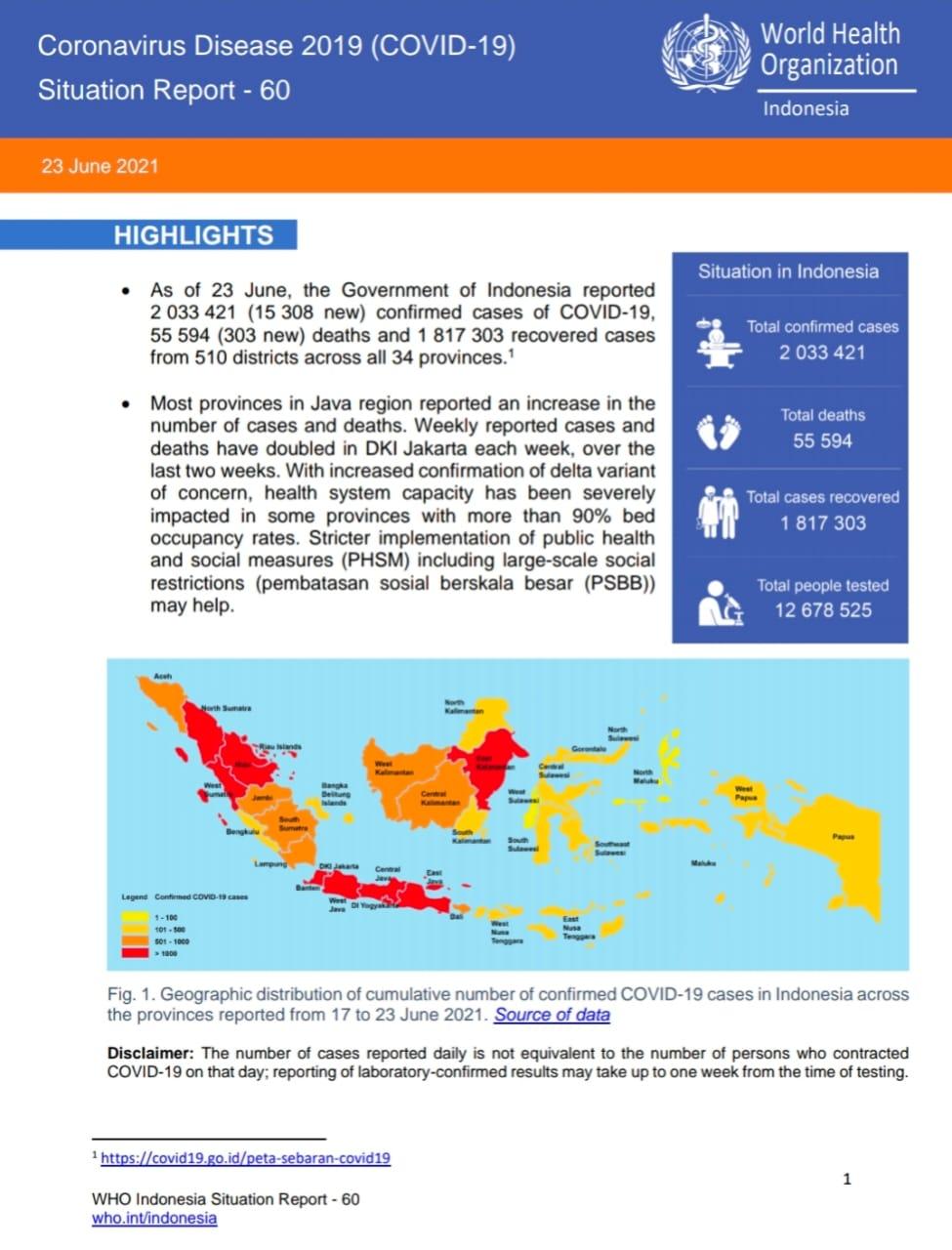 INDONESIA DIANGGAP WHO NEGARA TERTINGGI TERPAPAR COVID-19 1