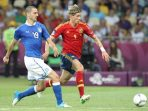 ITALIA DAN SPANYOL JUMPA DI SEMIFINAL EURO 2020 12